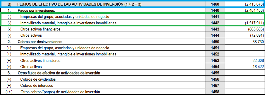 flujo-inversion-inditex