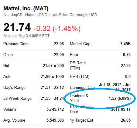 Rentabilidad por dividendo de Mattel: 6,9%