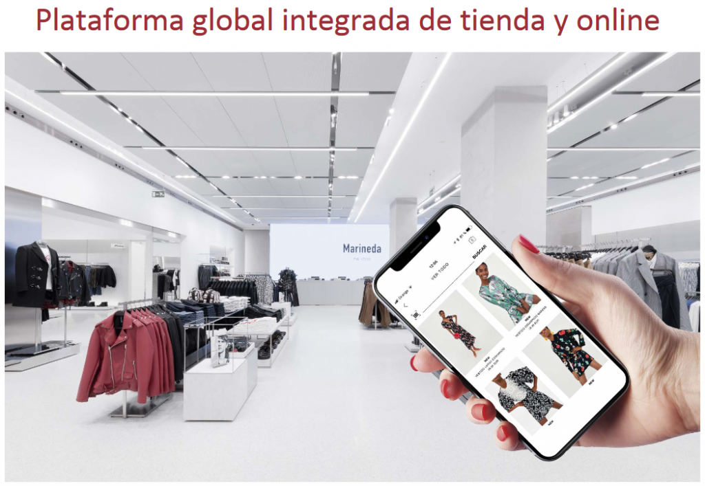 Plataforma global de Inditex que integra tiendas y sitio web